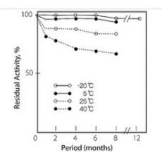 胆固醇氧化酶
